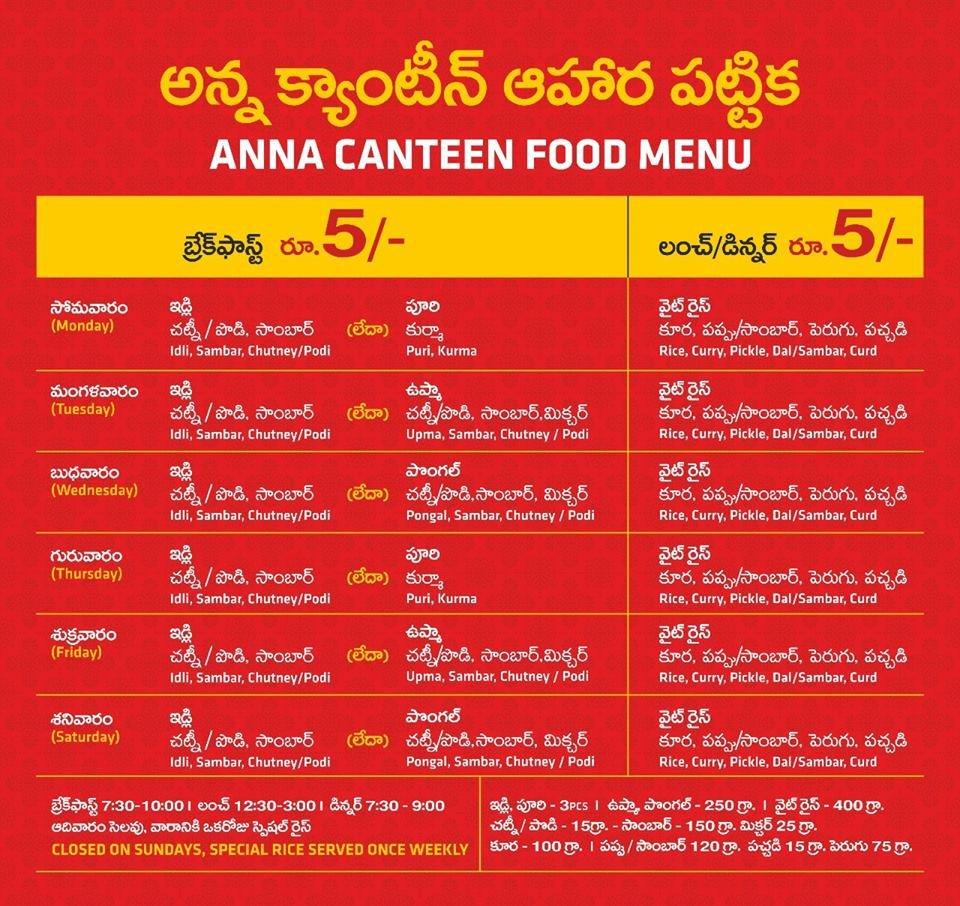 ntr-anna-canteen-scheem-statted-andhrapradesh-cm-c