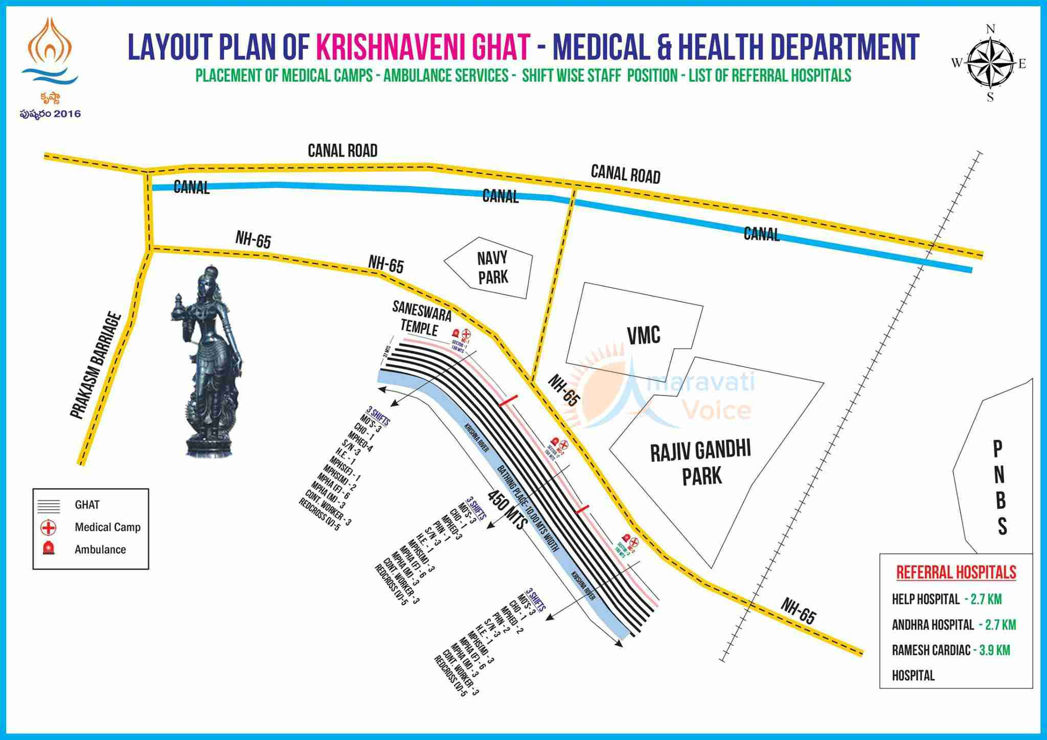 medical camps at pushkar ghats 3