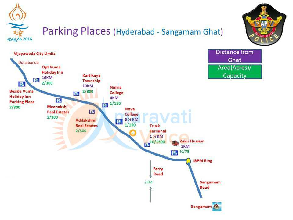 parking places from hyderbad to sangamam