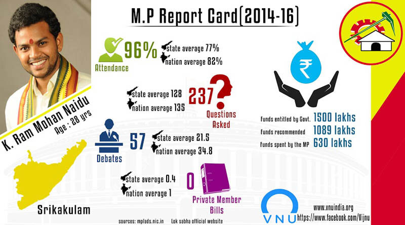 mp report cards 1