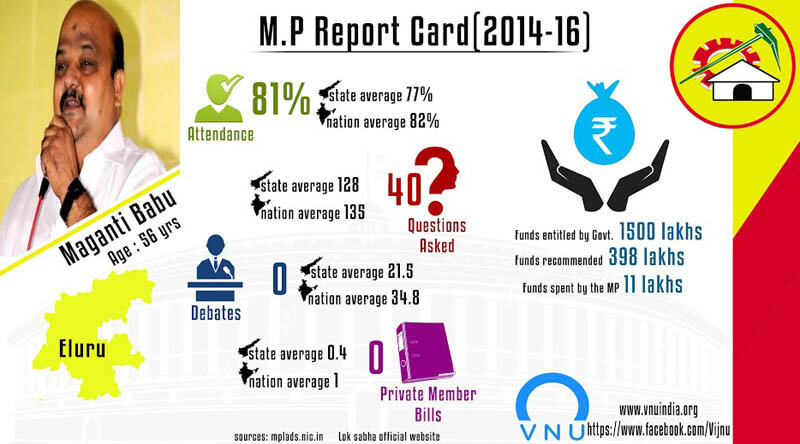 mp report cards 10