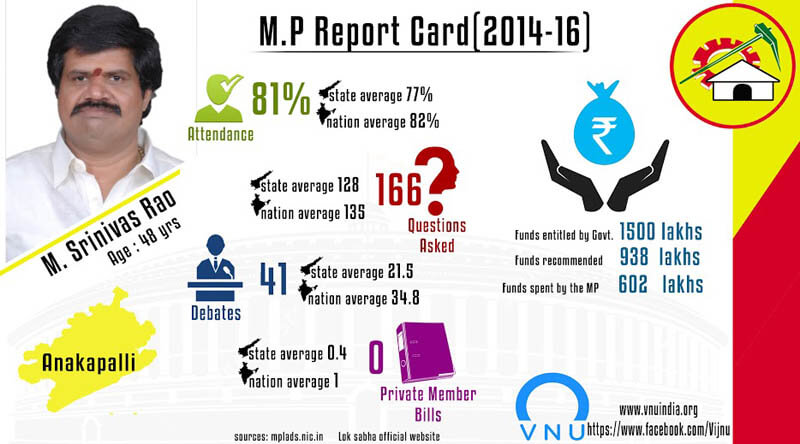 mp report cards 12