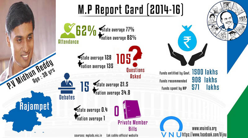 mp report cards 13