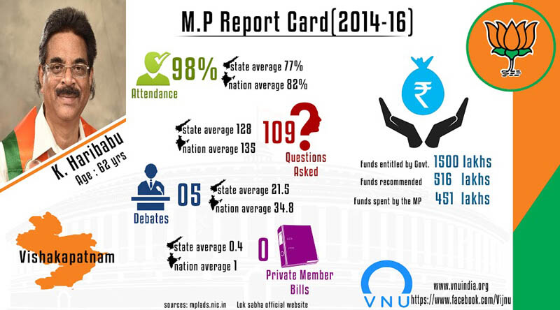 mp report cards 14