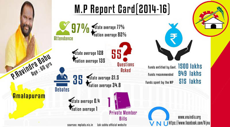mp report cards 16