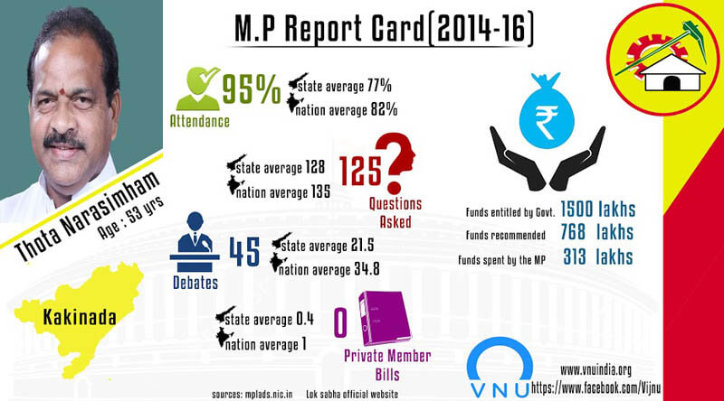 mp report cards 17