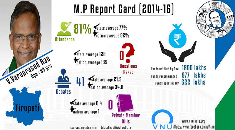mp report cards 18