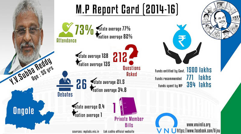 mp report cards 19