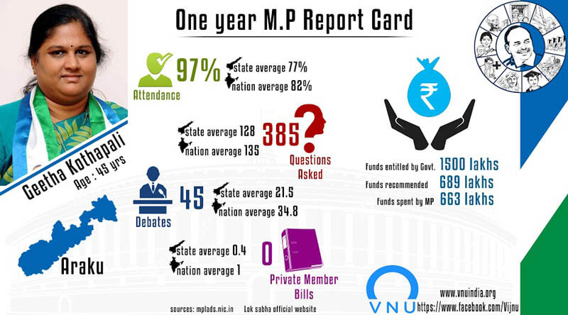 mp report cards 2