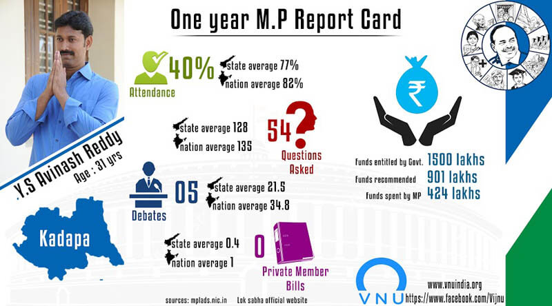 mp report cards 20