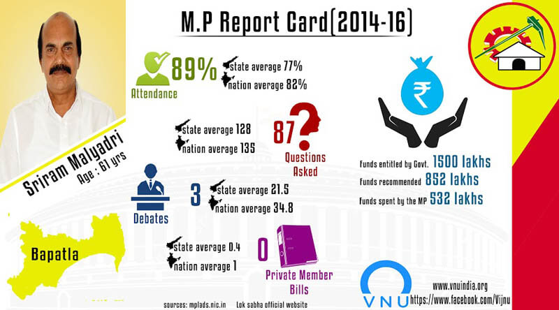 mp report cards 21