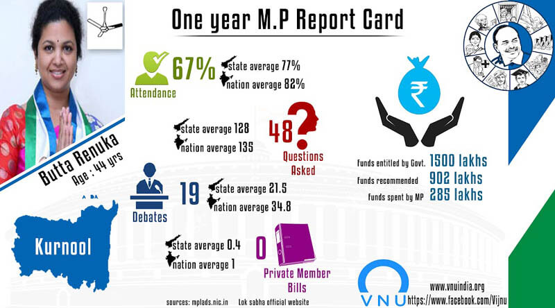 mp report cards 23