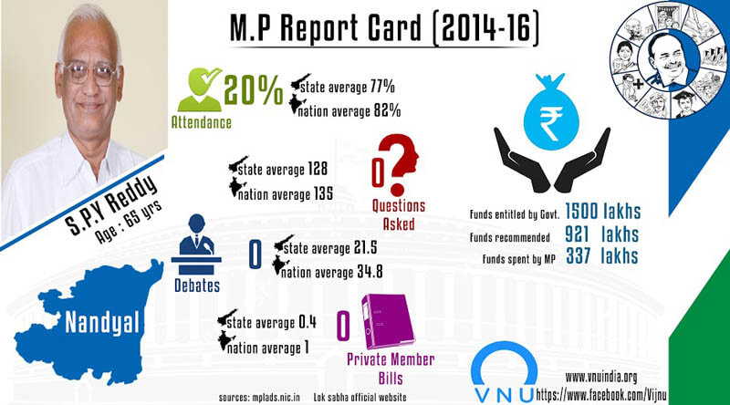 mp report cards 24