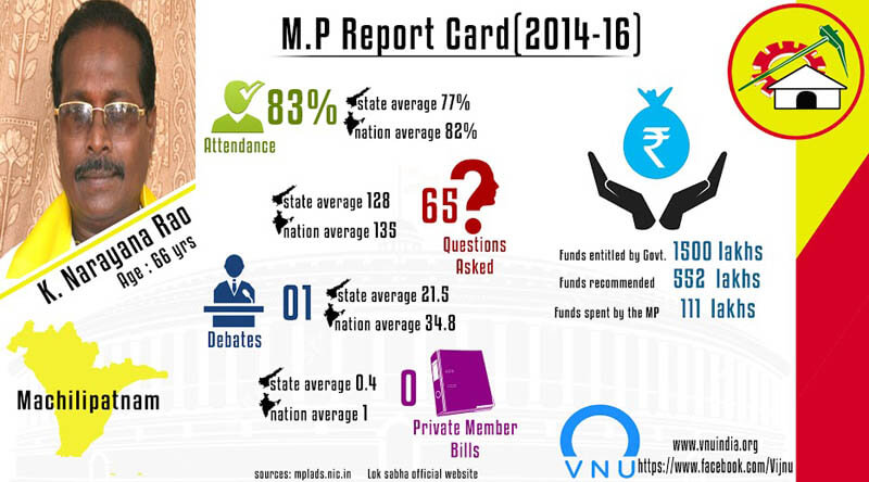 mp report cards 4