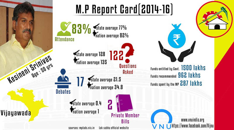 mp report cards 5