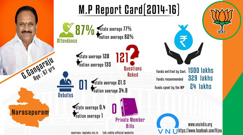 mp report cards 7