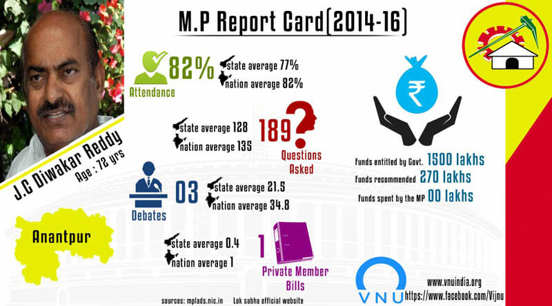 mp report cards 8