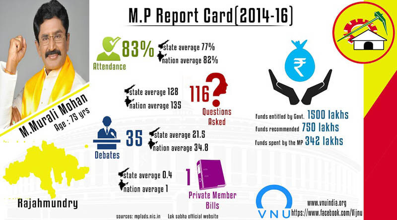 mp report cards 9