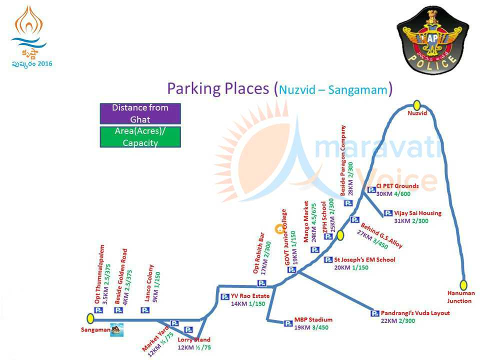 parking places from nuzvid to sangamam