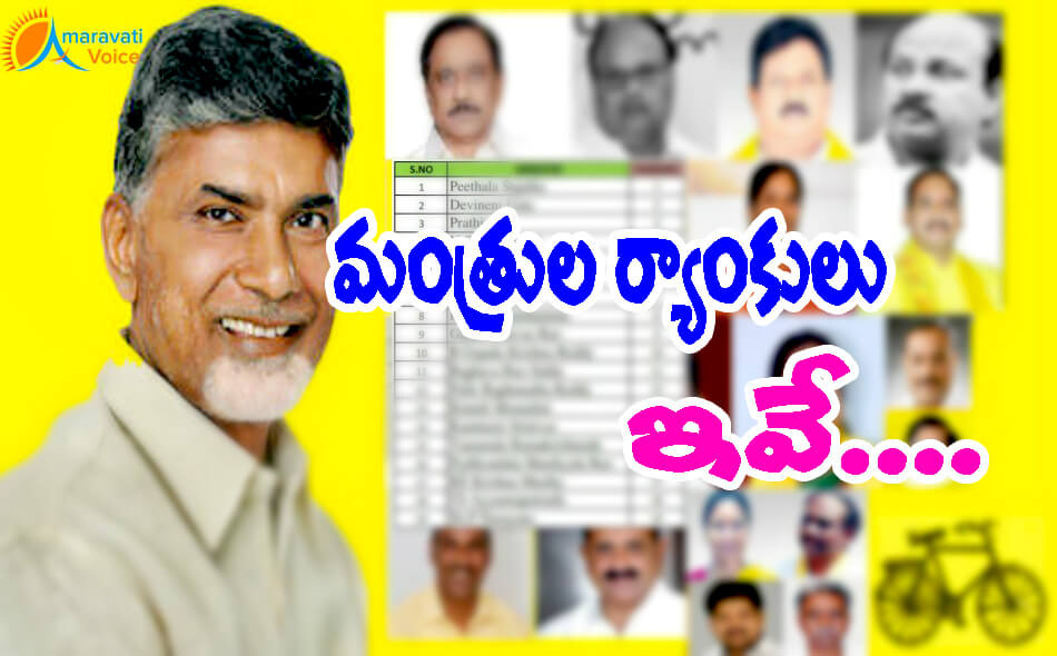 tdp ministers ranking 19042016 1
